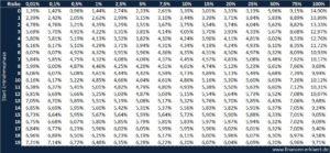 Anpassung FWD Rate.JPG